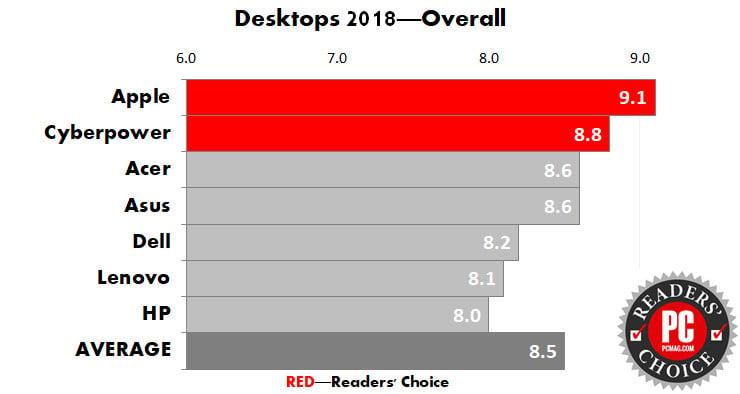 best antivirus 2019 tomshardware